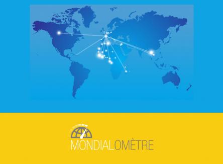 Après le lancement du « digitalomètre », qui permet à un entrepreneur de mesurer le niveau de maturité digitale de son entreprise, Bpifrance lance un outil d'aide à l'export et à l'internationalisation pour les PME : le « Mondialomètre »