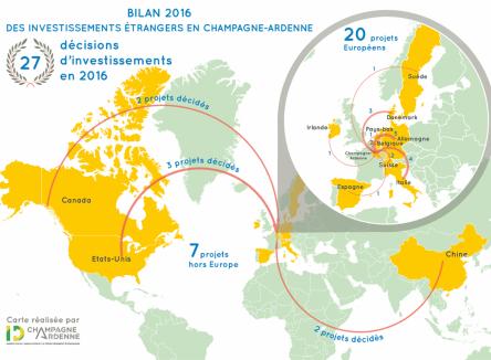 Ardennes Développement est partenaire de l'agence ID Champagne-Ardenne, qui assure la liaison avec Business France. Cette agence nationale a en charge l'attractivité française pour les investisseurs étrangers, et l'appui à l'export pour nos entreprises