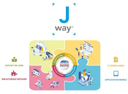 Nouvelle implantation dans les Ardennes : Jway crée une solution ardennaise pour digitaliser le service aux citoyens des collectivités
