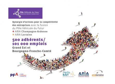 Nouvelle synergie d'actions pour l'industrie automobile avec le regroupement des associations régionales (ARIA) au sein du Pôle Véhicule du Futur