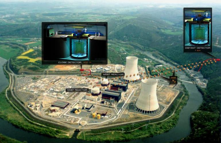 Double Chooz et émission de neutrinos - ardennes Agence Internationale de l'Energie Atomique AIEA physique des particules - FEDER, Champagne-Ardennes, Ardennes, Ardennes Rives de Meuse, CEA, CNRS, EDF