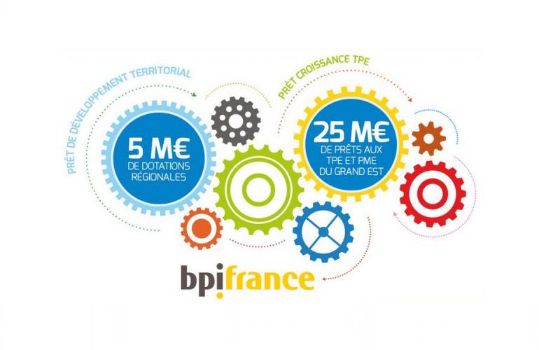 Pour faciliter l'accès au financement des entreprises régionales dans leurs projets d'innovation, la Région vient de lancer un nouveau fonds d'Innovation, en partenariat avec Bpifrance