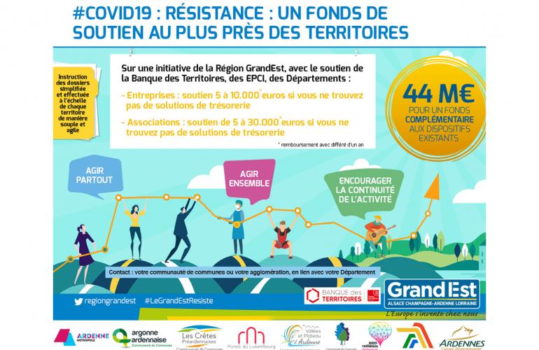 [CORONAVIRUS] Les collectivités mobilisées : Fonds RÉSISTANCE Grand Est